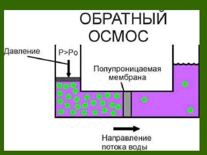 Установка обратного осмоса: схема подключения и сборка