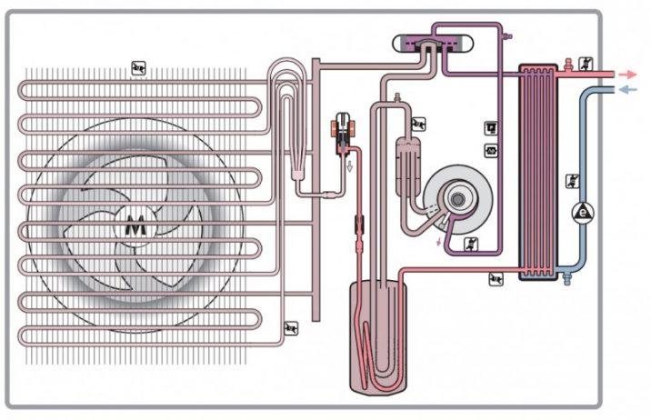 Подбираем тепловой насос воздух-вода – как сделать расчет и подобрать марку