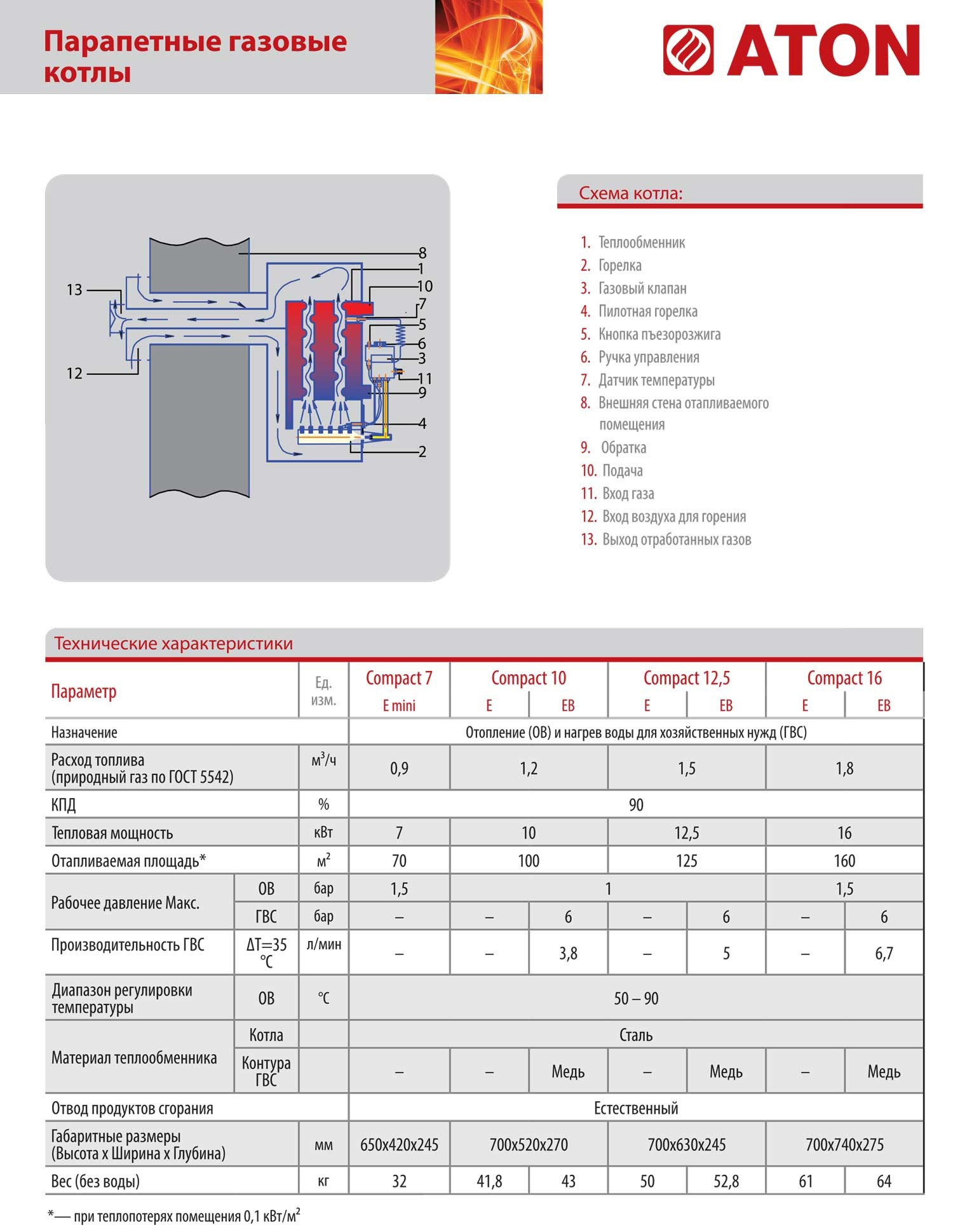 Особенности установки парапетных газовых котлов - oteple.com