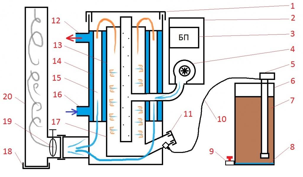 Как сделать котел отопления на отработанном масле своими руками