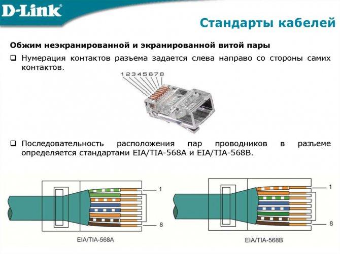 Как обжать сетевой кабель lan своими руками