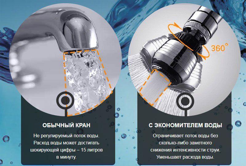 Аэратор для крана: выбираем и устанавливаем насадку для экономии воды
