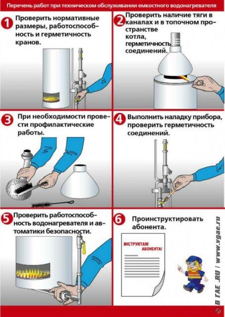 Проверка газового оборудования: что надо знать, прежде чем открыть дверь контролерам