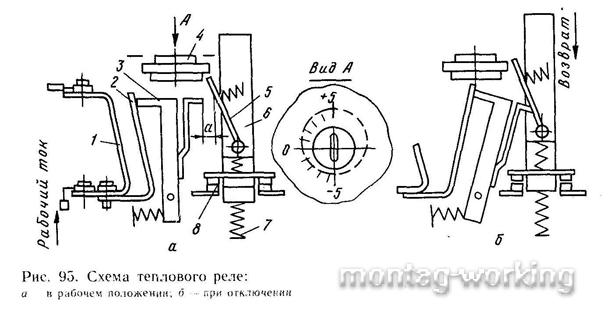 Тепловое реле для электродвигателя: принцип работы, устройство, как выбрать