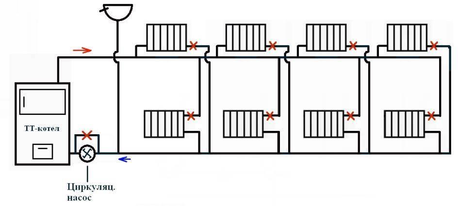 Паровое отопление своими руками, схема, видео и как сделать