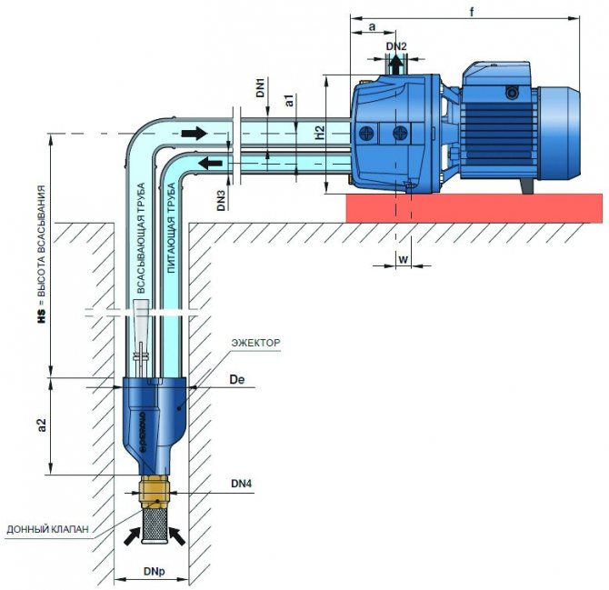 Эжектор для насосной станции: принцип работы и правила установки
