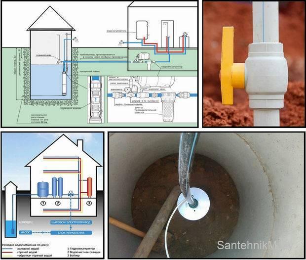 Как сделать водопровод из колодца: зимний вариант