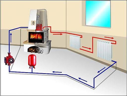 Как провести паровое отопление своими руками: инструкция по установке