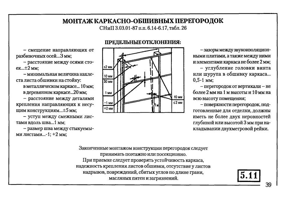 Внутренняя отделка помещений по снип: технологии внутриотделочных работ, видео-инструкция и фото