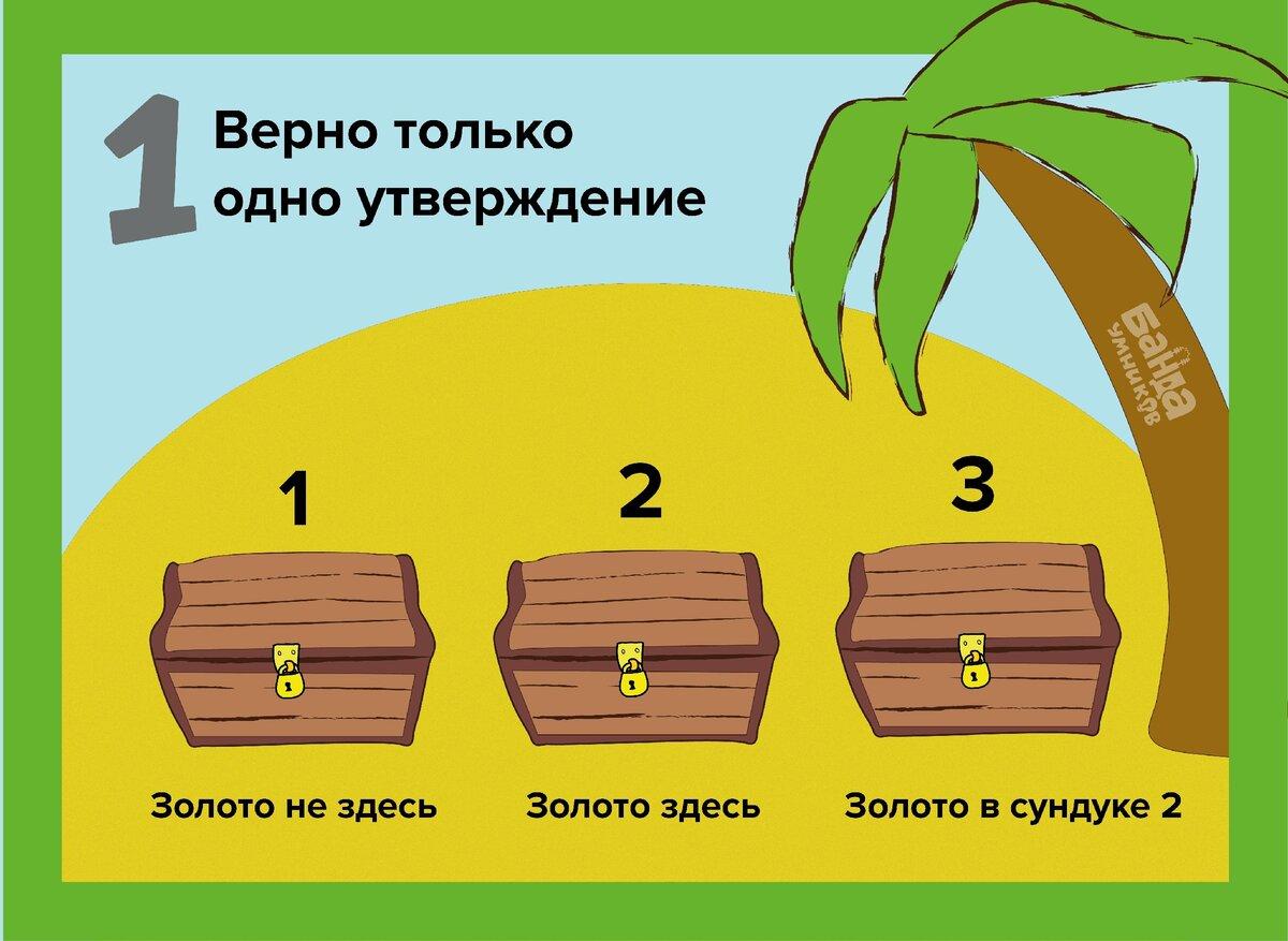 Лучшие загадки и вопросы с подвохом для детей и взрослых