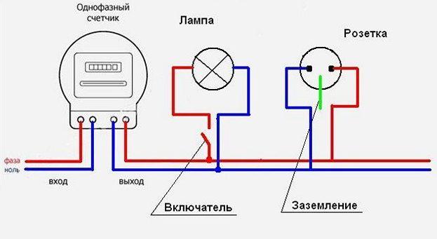 Блок розеток: как подключить, специфика и схемы установки - точка j