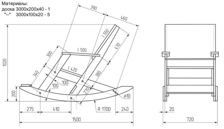 Как правильно сделать кресло из дерева своими руками красивым? схема, чертеж с размерами и ход работы
