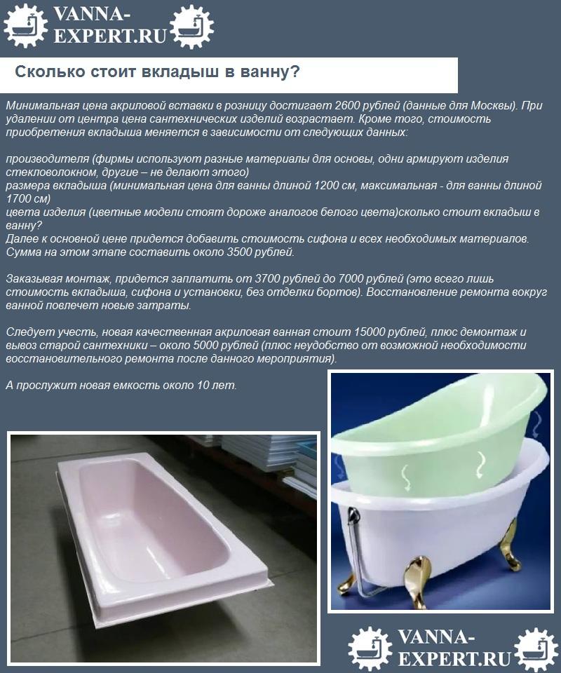 Плюсы и минусы акрилового покрытия ванны