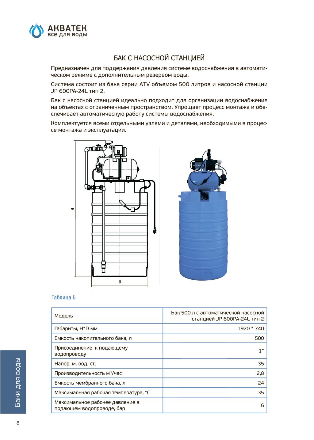 Накопительный бак для воды – устройство, типы, принцип работы и монтаж