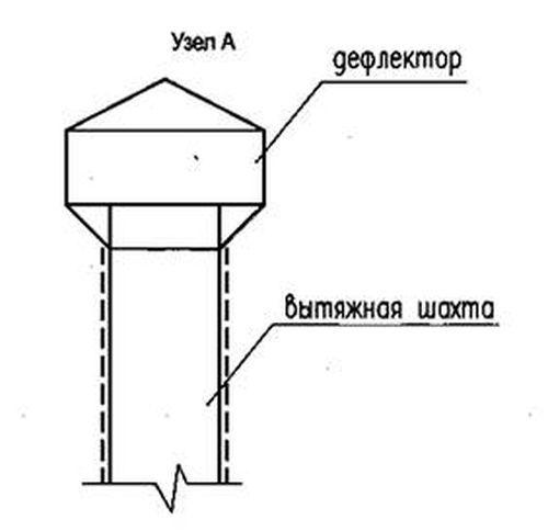 Обратная тяга в вентиляции: причины возникновения и способы устранения