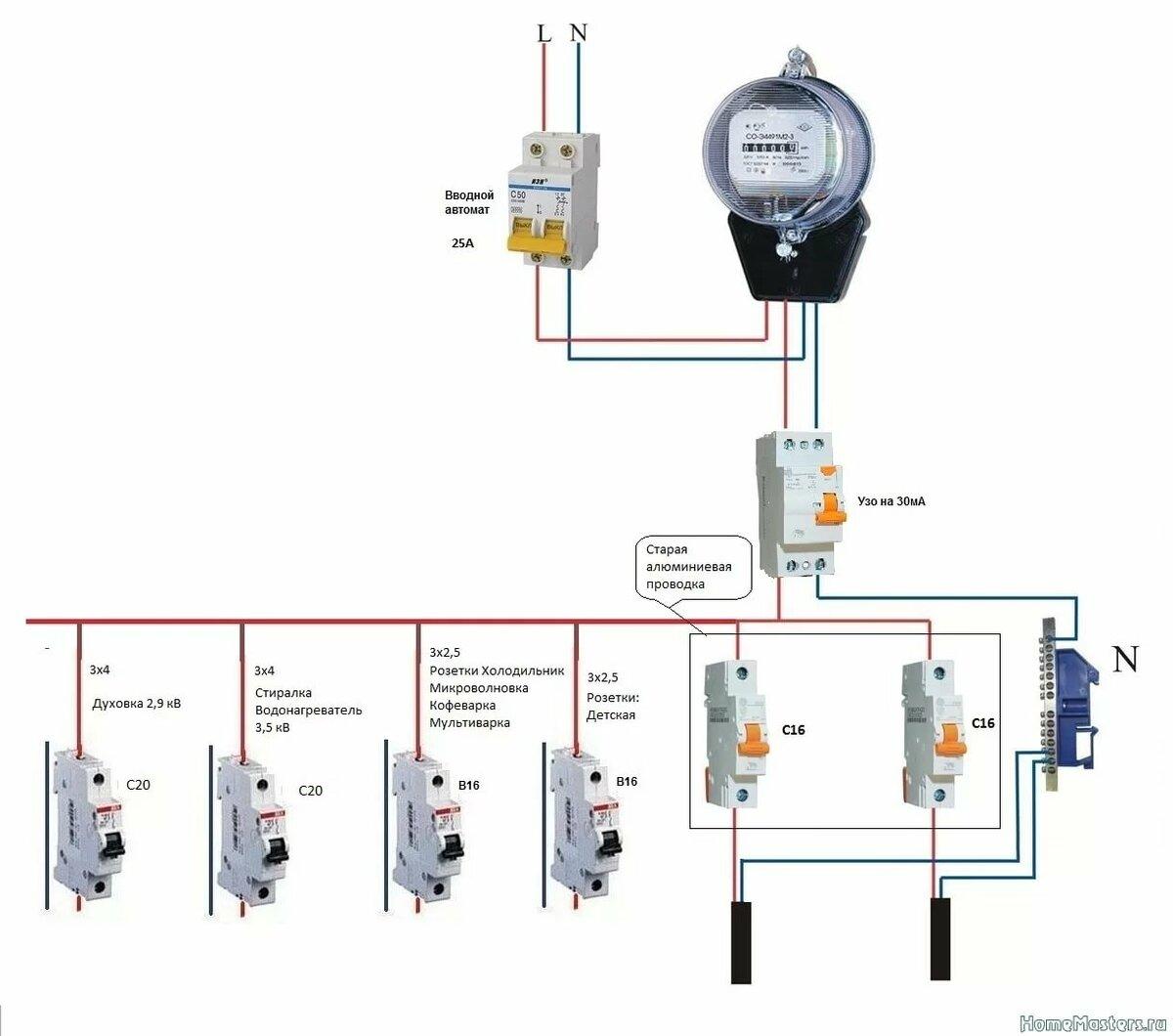 Замена электропроводки в квартире – как заменить проводку своими руками