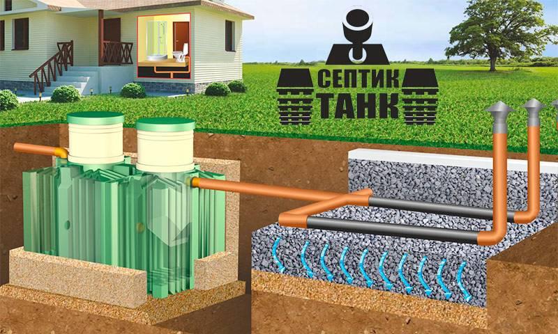 """Обзор септика для дачи """"танк"""": как работает, достоинства и недостатки системы"""