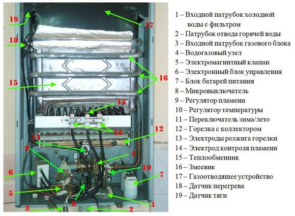 Ремонт газовых колонок своими руками – общие советы по ремонту