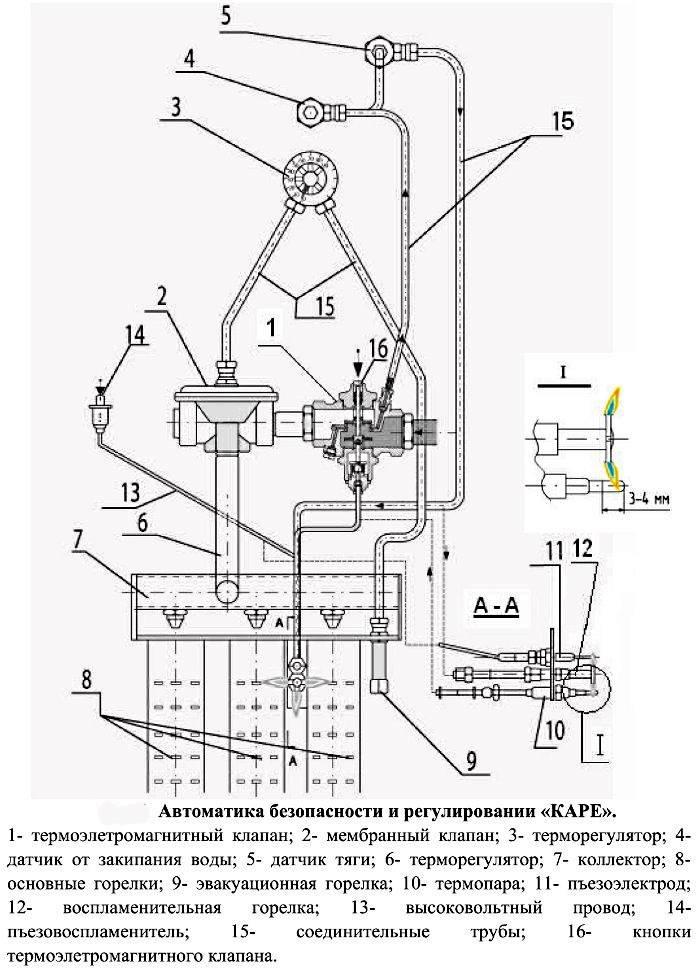 Устройство и принцип работы датчика тяги газового котла