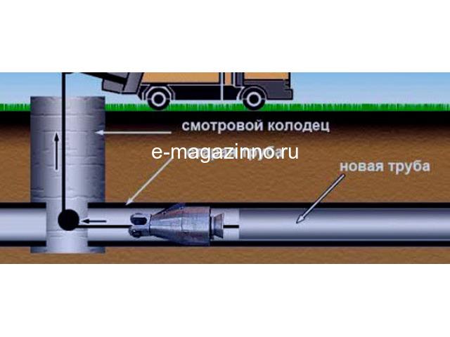 Бестраншейная прокладка труб: способы и технологии проведения работ