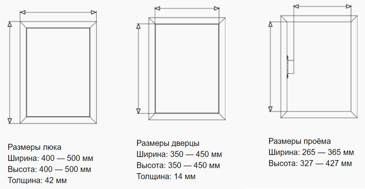 Сантехнические люки для ванной и туалета размеры: размеры отверстий - точка j
