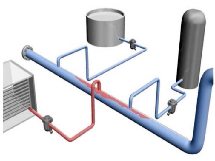 Гидроудар системы отопления и как его избежать - полезные практические советы