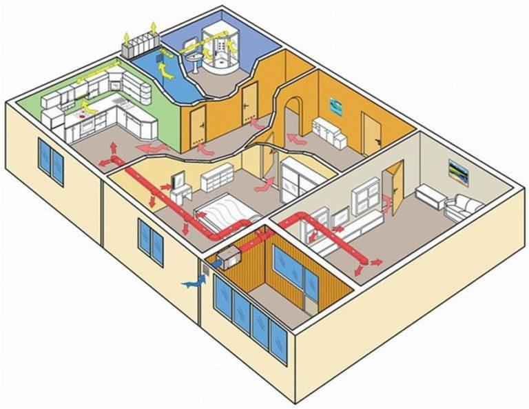 Обустройство вентиляции на потолок: виды возможных систем и нюансы их обустройства