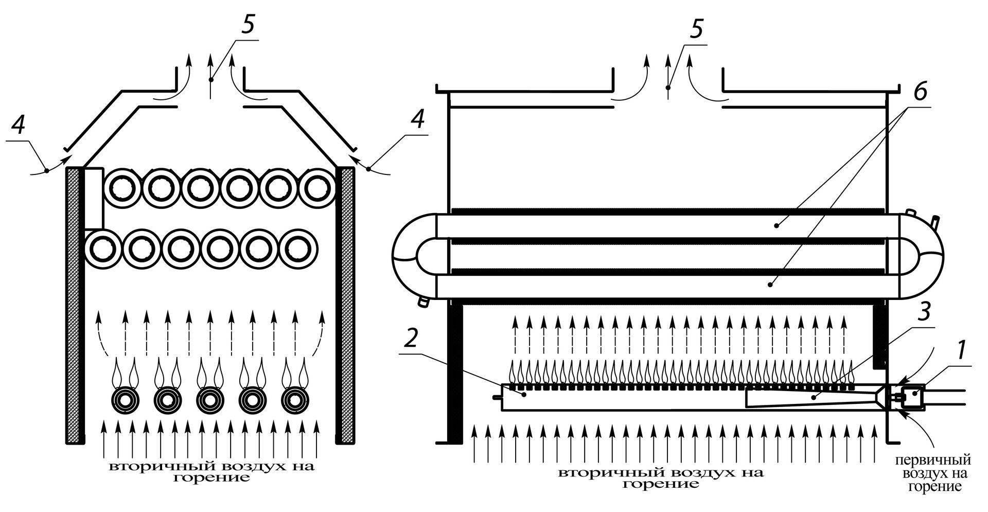 Как отключить датчик тяги в газовом котле