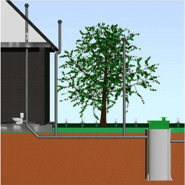 Вентиляция в квартире: принцип, устройство, нормы воздухообмена
