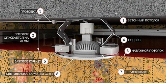 Установка светильников в подвесной потолок – варианты монтажа освещения