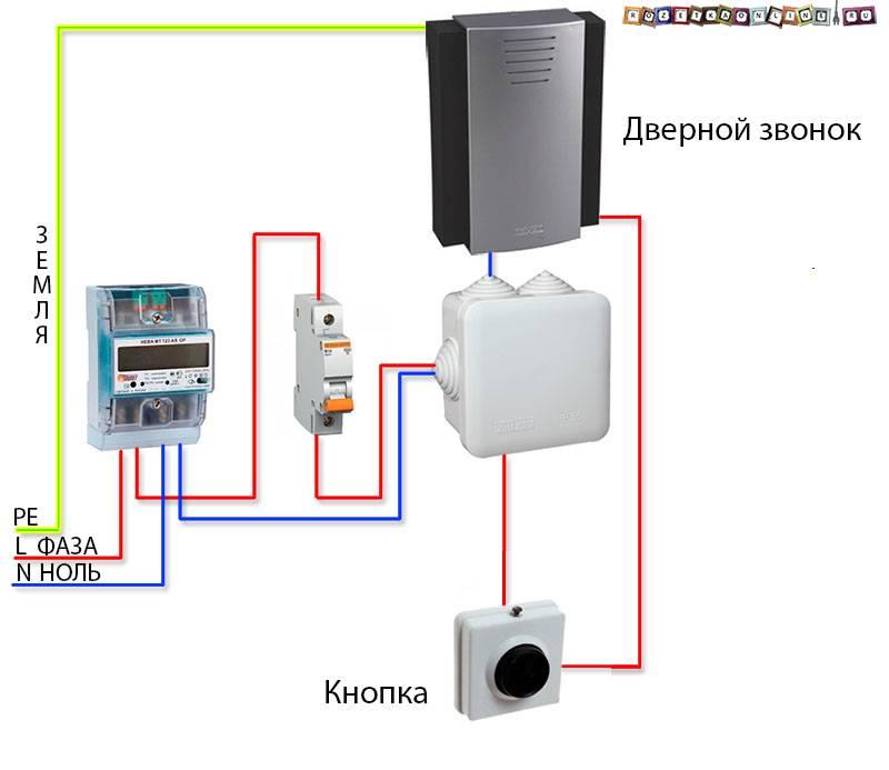Как подключить звонок в квартире: проводной, беспроводной
