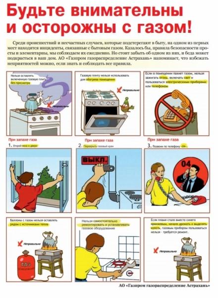 Правила безопасной эксплуатации газового оборудования | авторская платформа pandia.ru