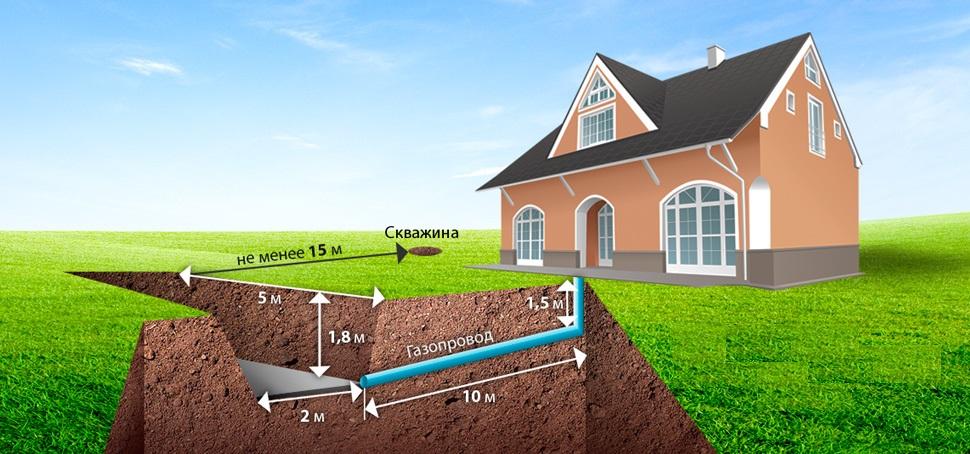 Как оформить недостроенный загородный дом? | правоведус