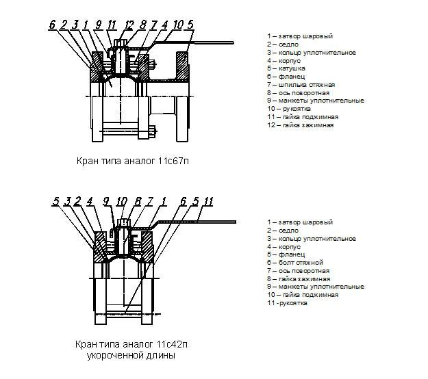 Название кранов для воды. устройство крана водопроводного: основные разновидности