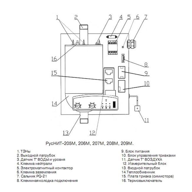 Электрические отопительные котлы фирмы руснит