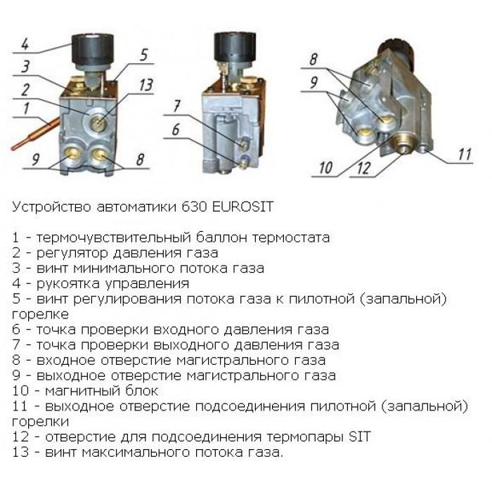 Автоматика для газовых котлов отопления, принцип работы и устройство