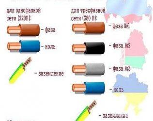 Цветовая маркировка проводов по пуэ - советы электрика - electro genius