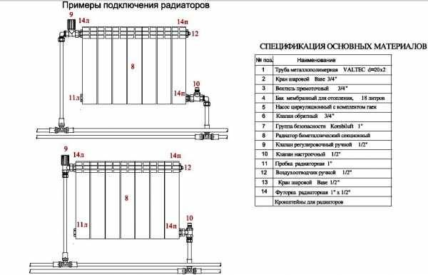 Как выбрать алюминиевые радиаторы отопления: технические характеристики