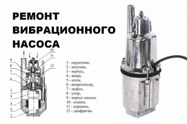 Ремонт насоса «джилекс» своими руками по шагам на vodatyt.ru