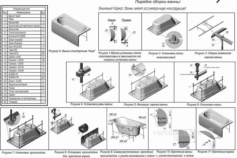 Установка стальной ванны своими руками: подробная монтажная инструкция