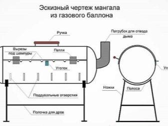 Как сделать отличный мангал из газового баллона своими руками