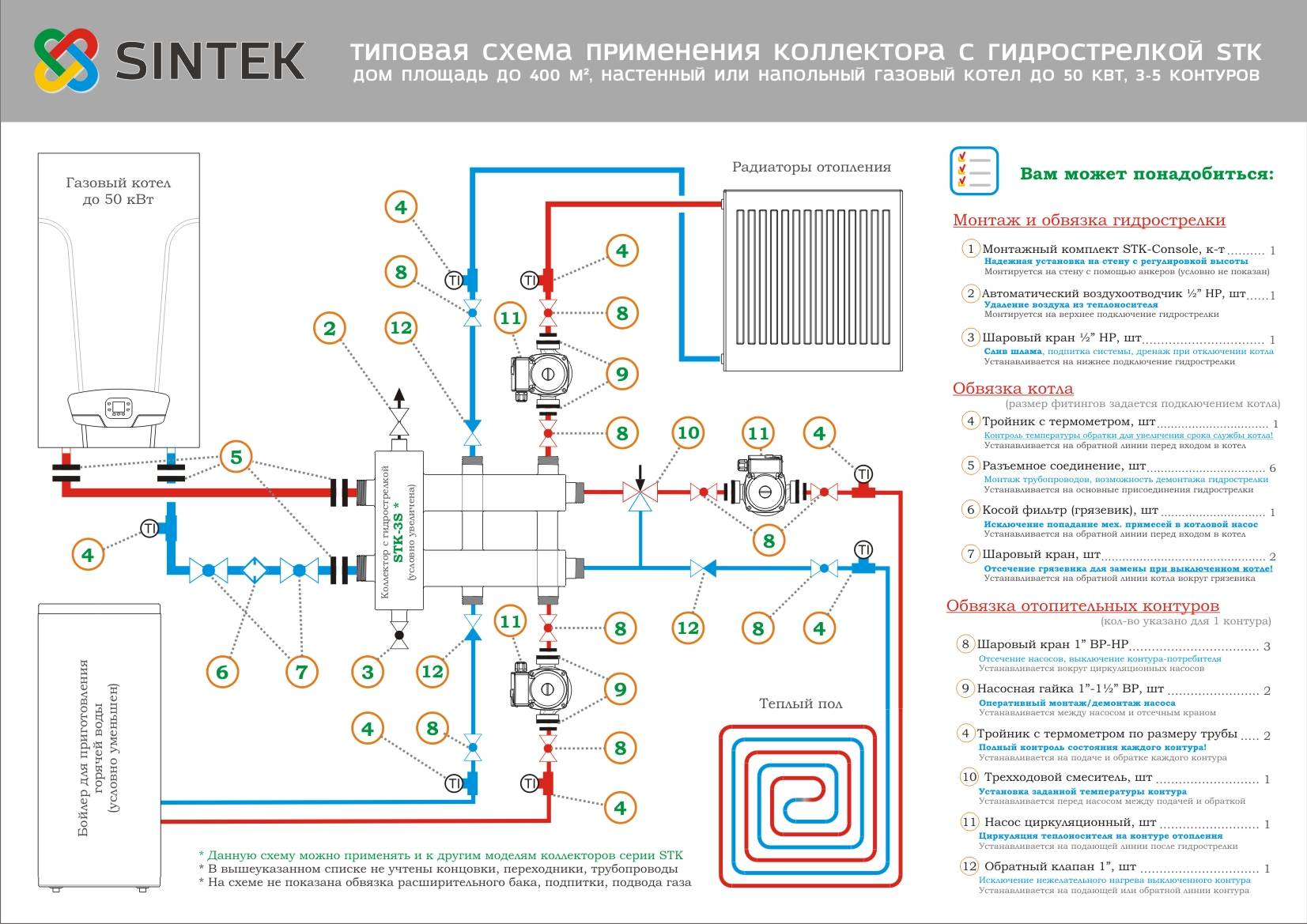 Подключение тёплого пола к системе отопления - подробная инструкция!