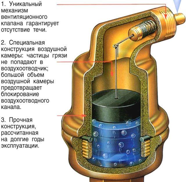 Кран маевского: принцип работы, где используется