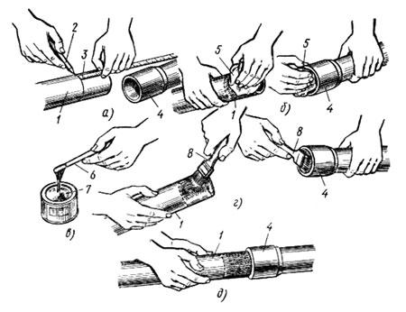 Клей для канализационных труб: чем заклеить пластиковую трубу пвх