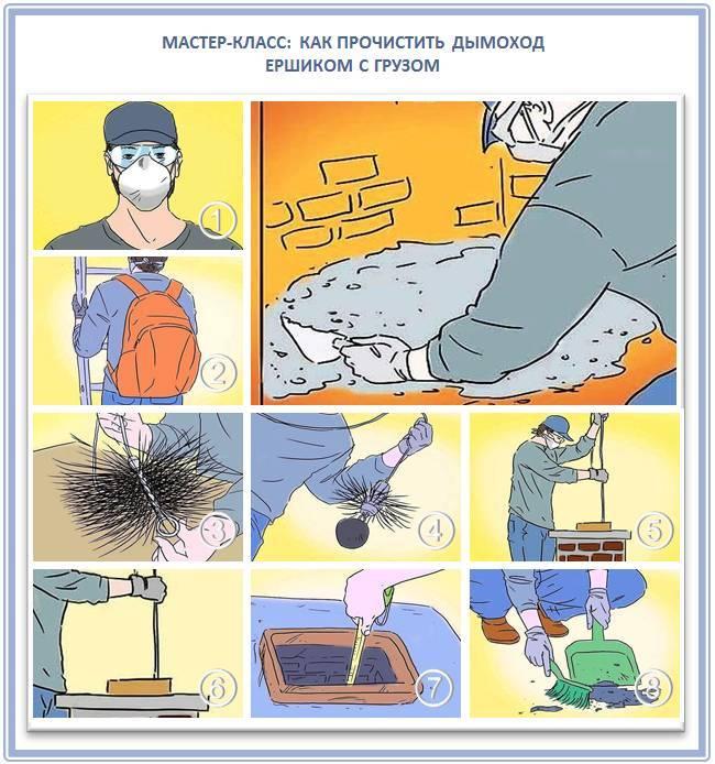 Чистка дымохода от сажи: как прочистить дымоход, печь, котел, трубу от сажи своими руками. удаление сажи, чистка, очистка дымохода.