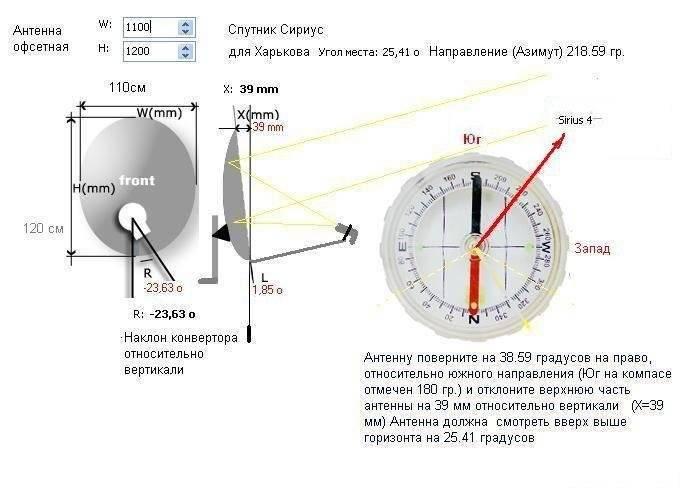 Установка спутниковой антенны на даче самостоятельно: инструкция для чайников + видео