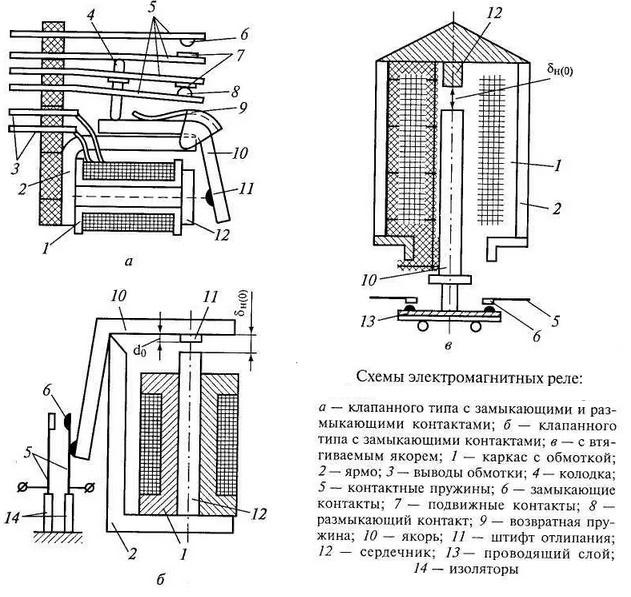 Тепловое реле: принцип работы, виды, схема подключения + регулировка и маркировка