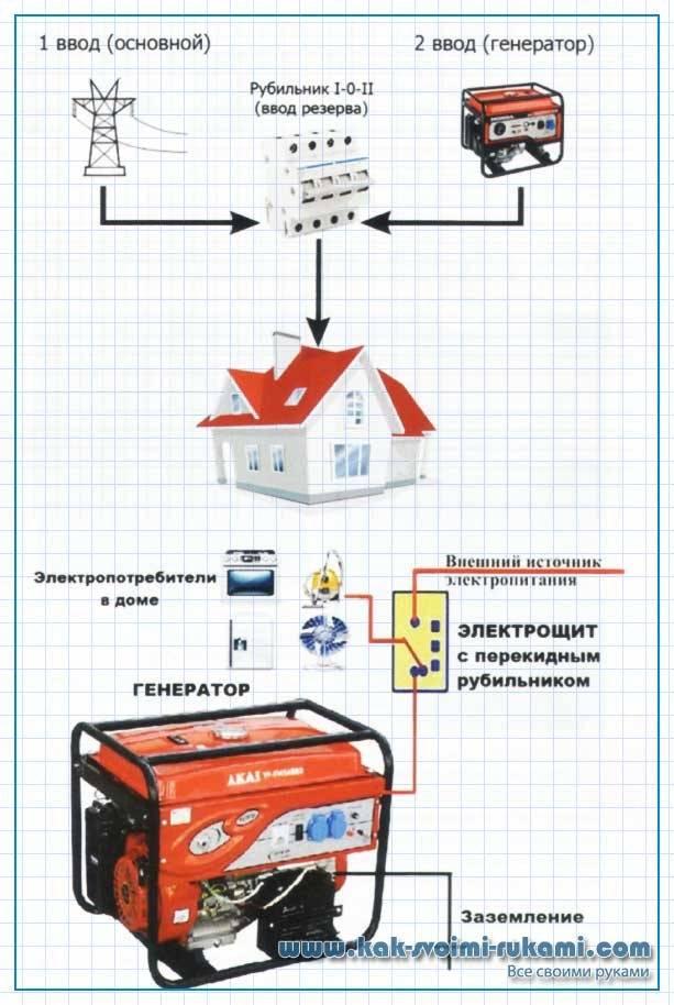 Как выбрать генератор для газового котла: самая подробная инструкция по выбору электрогенератора, подбору необходимой мощности и подключению к котлоагрегату
