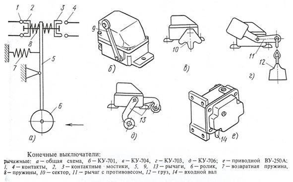 Устройство, назначение и принцип действия автоматического выключателя
