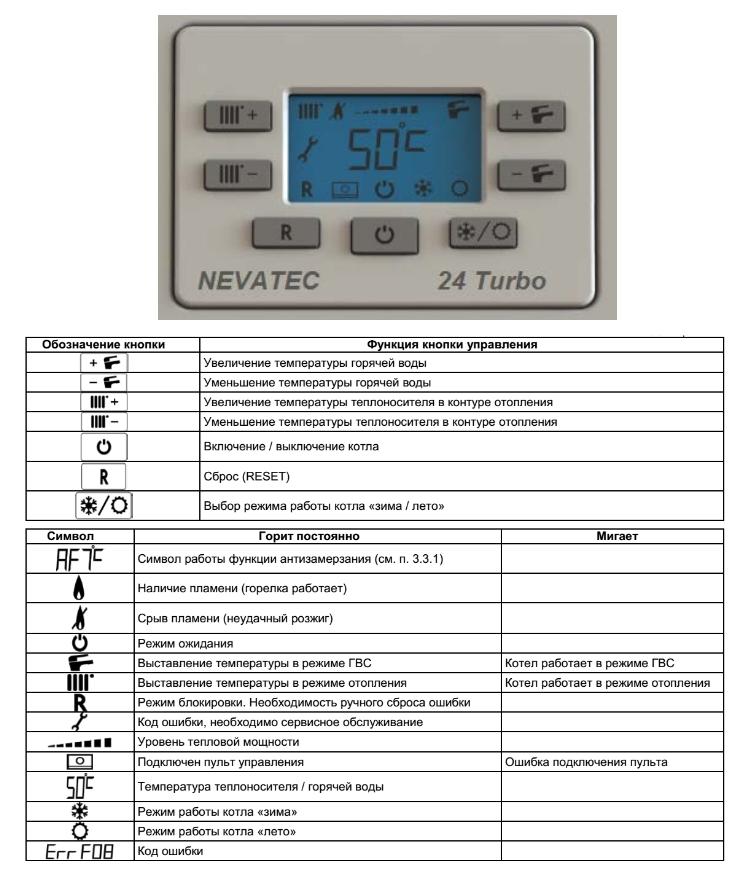 Ошибки газовых котлов балтгаз: коды неисправностей и методы их устранения